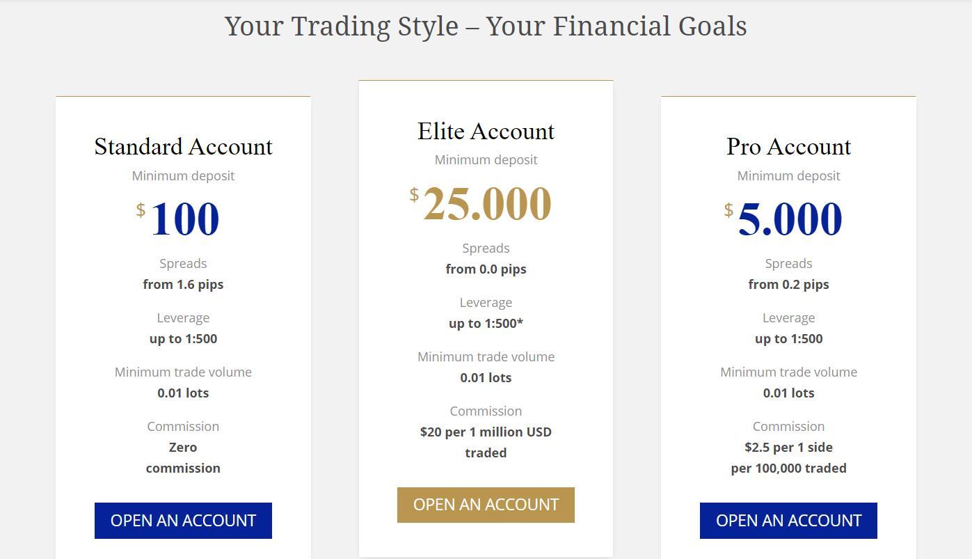 NBH Markets торговые счета
